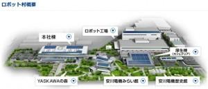 安川電機ロボット村